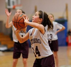 Post image for Youth Basketball: Register by 10/15, Travel tryouts this month