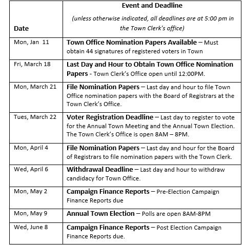 20160222_town_election_calendar