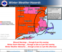 Blizzard map with uncertainty (National Weather Service)