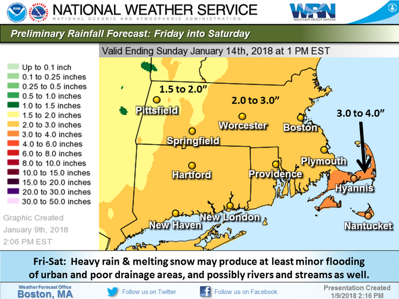 National Weather Service flooding forecast for Friday to Sat