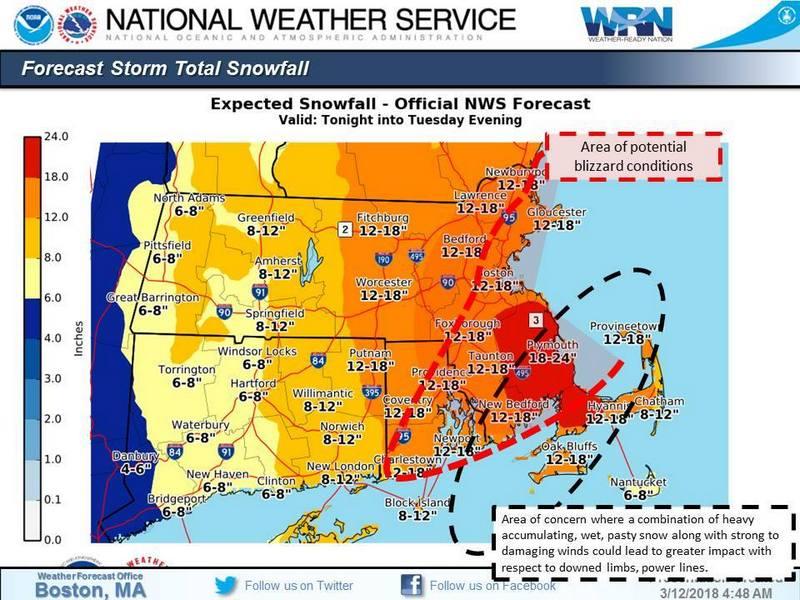 NWS forecast snowfall march 12-13