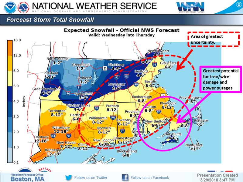 NWS forecast snowfall march 21-22 20180320