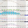 National Weather Service's hourly forecast for March 12-13 (images cropped and cobbled from NWS site)