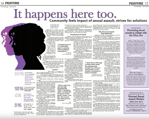 Post image for The Harbinger: It Happens at Algonquin too <em>(paper spotlights disturbing statistics on sexual assualt)</em>