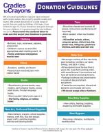 CtoC guidelines