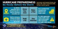 Hurricane preparedness from SFD Facebook