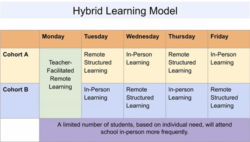 Post image for Administration recommending revised Hybrid model for K-8 schools