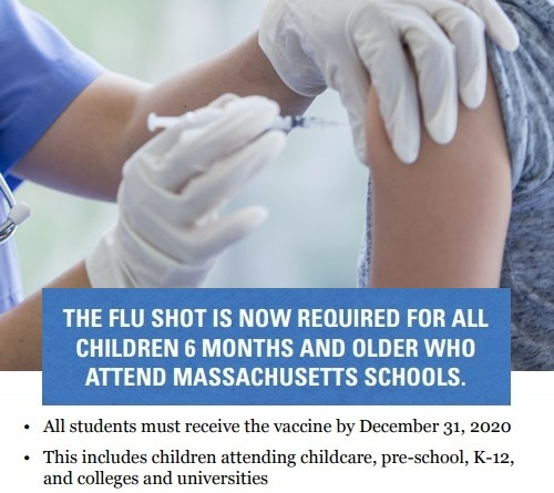 Post image for Flu shots needed, and are available through the Board of Health