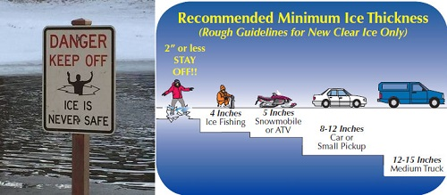 Post image for Ice Safety reminders: Stay off the ice and how to rescue yourself/others