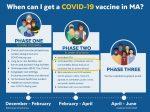 vaccine-phasing 2B