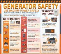 Generator Safety Flyer